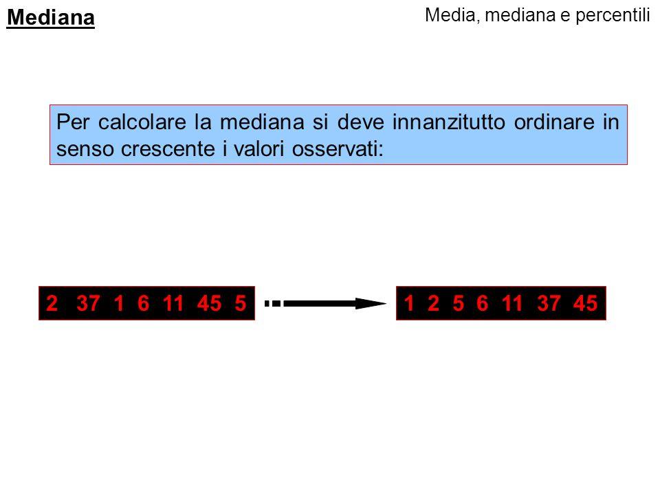 Mediana La mediana è quel valore della variabile statistica tale per cui la metà dei valori osservati presenta un valore inferiore e laltra metà un va