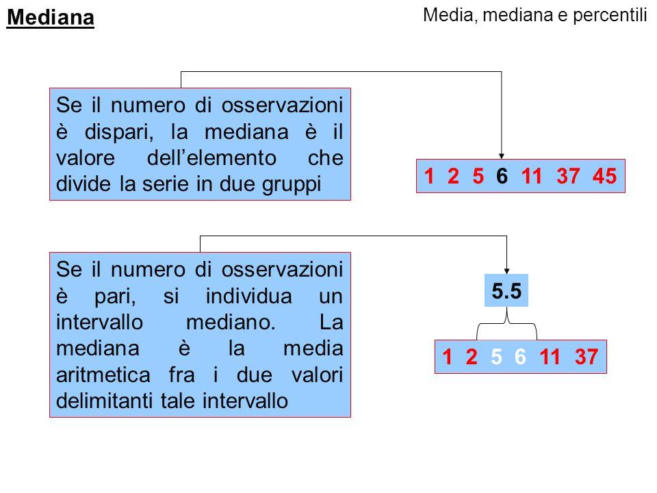 Mediana Per calcolare la mediana si deve innanzitutto ordinare in senso crescente i valori osservati: 1 2 5 6 11 37 452 37 1 6 11 45 5 Media, mediana