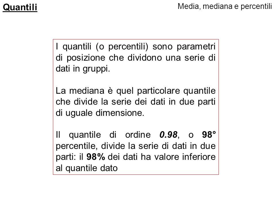 Mediana 1 2 5 6 11 37 45 Se il numero di osservazioni è dispari, la mediana è il valore dellelemento che divide la serie in due gruppi Se il numero di
