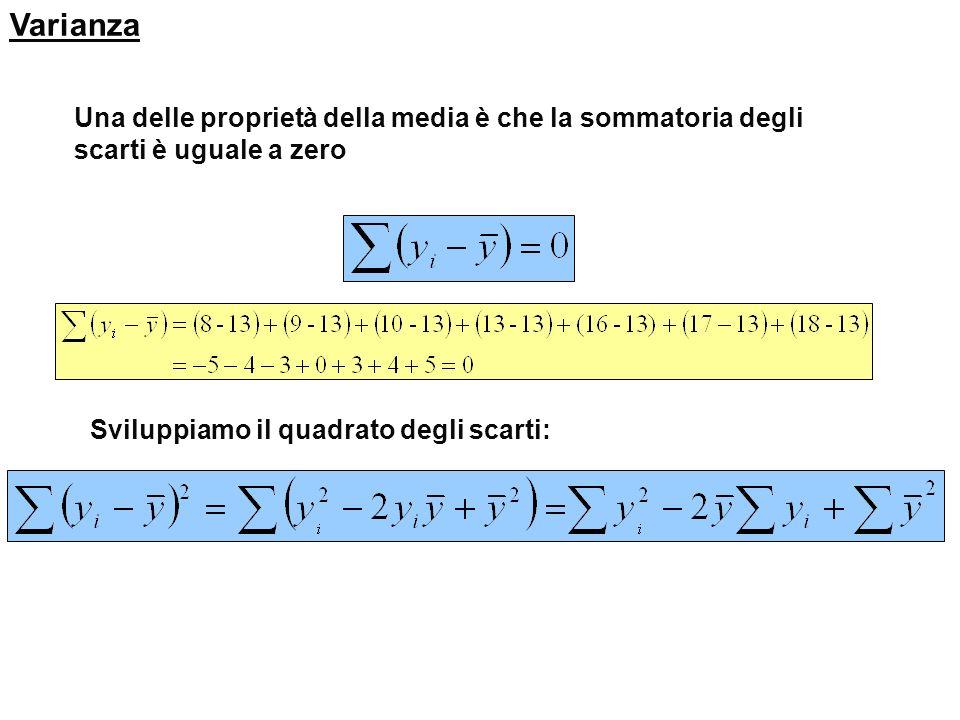 Varianza Consideriamo tre serie di dati di uguale media e numero di dati e calcoliamo la somma dei quadrati dei dati 13, 13, 13, 13, 13, 13, 13131183