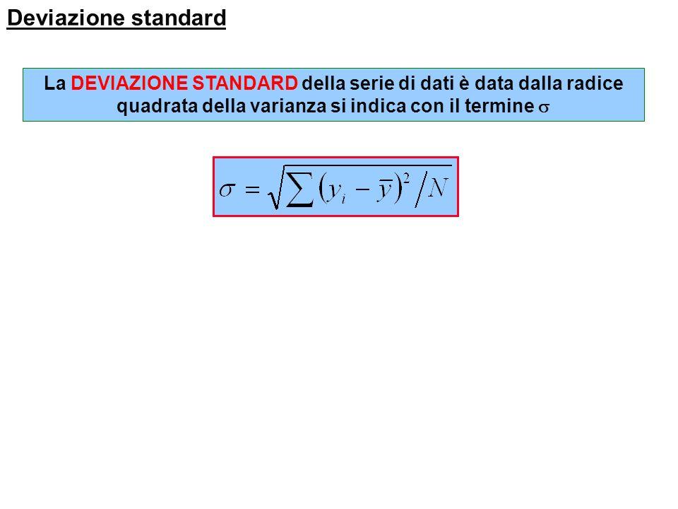 Varianza Per normalizzare la misura di dispersione trovata, la sommatoria dei quadrati degli scarti, ne facciamo la media, dividendo per il numero N d