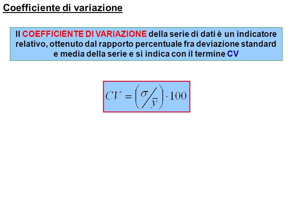 Deviazione standard La DEVIAZIONE STANDARD della serie di dati è data dalla radice quadrata della varianza si indica con il termine