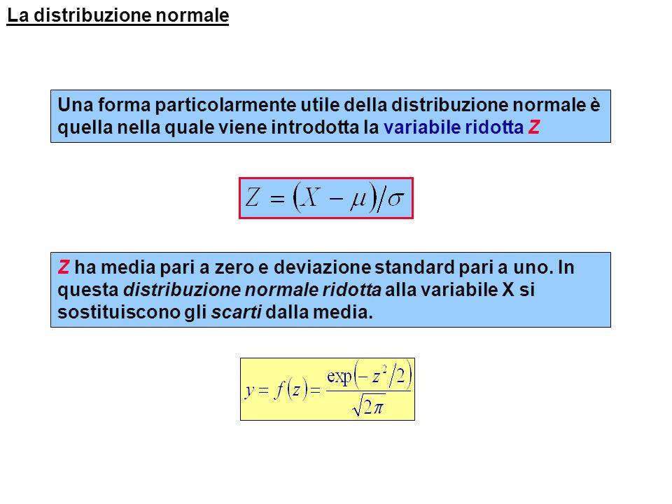 La distribuzione normale La legge di probabilità di Laplace-Gauss, si applica alle variabili statistiche le cui variazioni sono dovute allazione conco