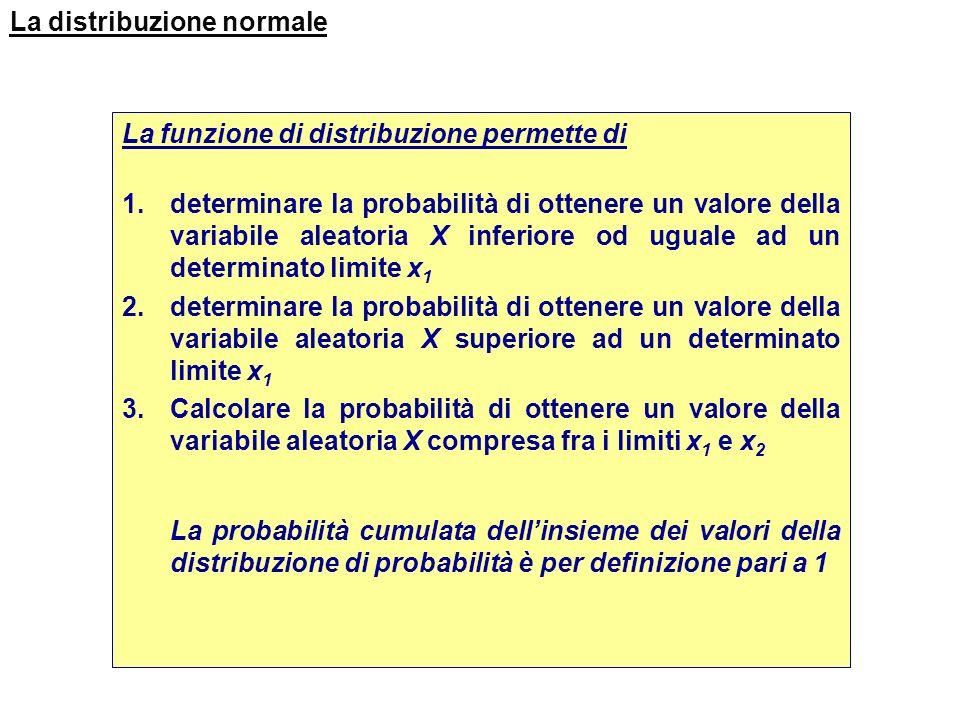 La distribuzione normale Una forma particolarmente utile della distribuzione normale è quella nella quale viene introdotta la variabile ridotta Z Z ha