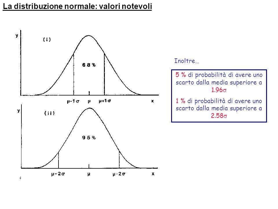 Tavole della distribuzione normale ridotta La probabiltà trovata sulle tavole è quella segnata in rosso