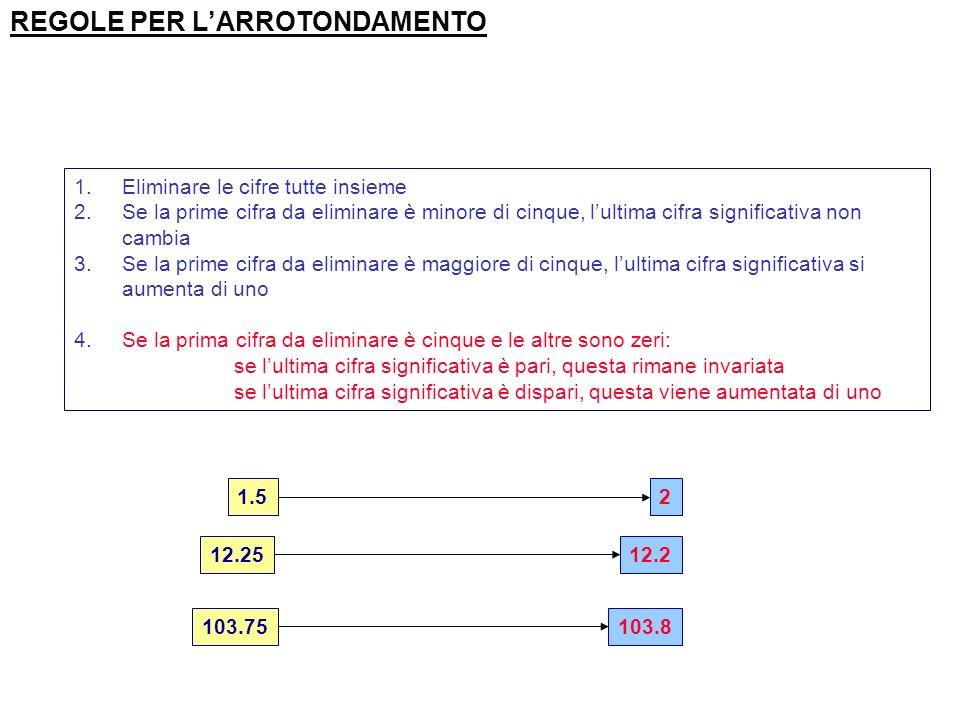 Errori casuali e sistematici StudenteRisultatoCommento (ml) 10.08 10.11 A10.09Preciso 10.10Inaccurato 10.12 9.88 10.14 B10.02Accurato 9.80Impreciso 10