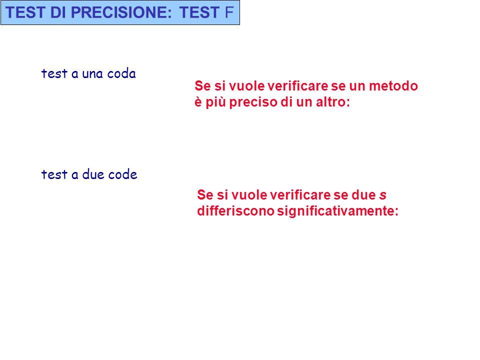 TEST DI PRECISIONE: TEST F Il test F considera il rapporto di due varianze: H 0 : le popolazioni da cui sono stati estratti campioni sono normali e le