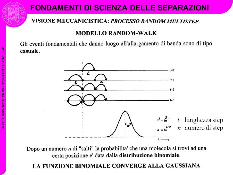 FACOLTA DI SCIENZE FF MM NN – TECNICHE SEPARATIVE – LMC FONDAMENTI DI SCIENZA DELLE SEPARAZIONI l= lunghezza step n=numero di step