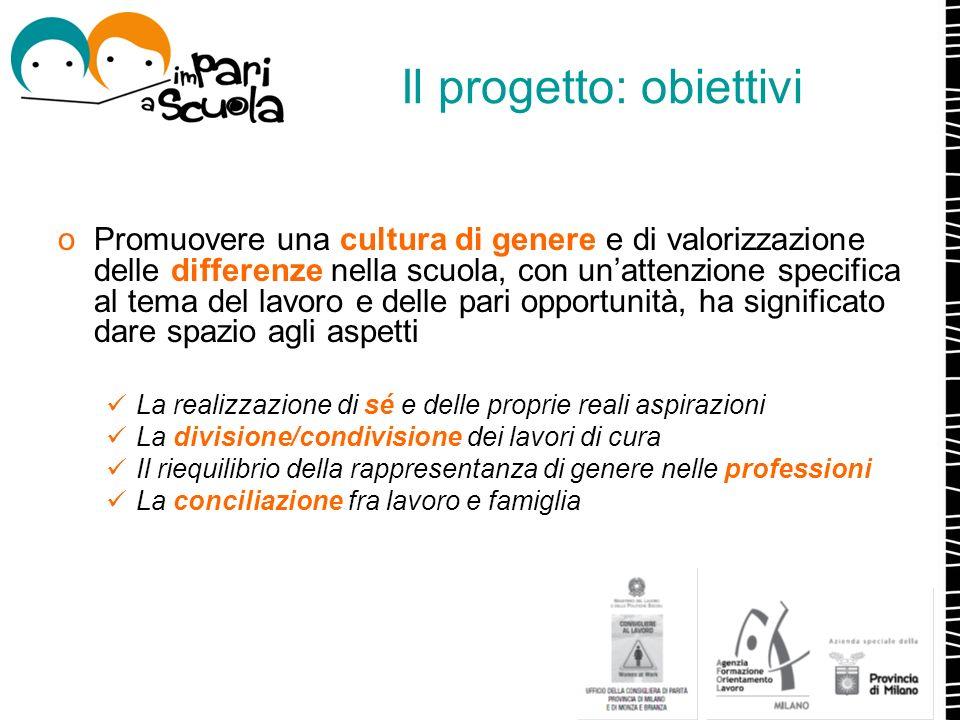 Il progetto: obiettivi oPromuovere una cultura di genere e di valorizzazione delle differenze nella scuola, con unattenzione specifica al tema del lav