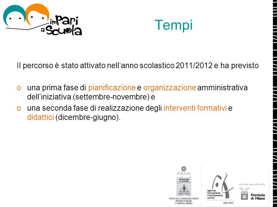 Tempi Il percorso è stato attivato nellanno scolastico 2011/2012 e ha previsto ouna prima fase di pianificazione e organizzazione amministrativa delli