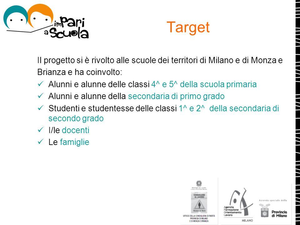 Target Il progetto si è rivolto alle scuole dei territori di Milano e di Monza e Brianza e ha coinvolto: Alunni e alunne delle classi 4^ e 5^ della sc