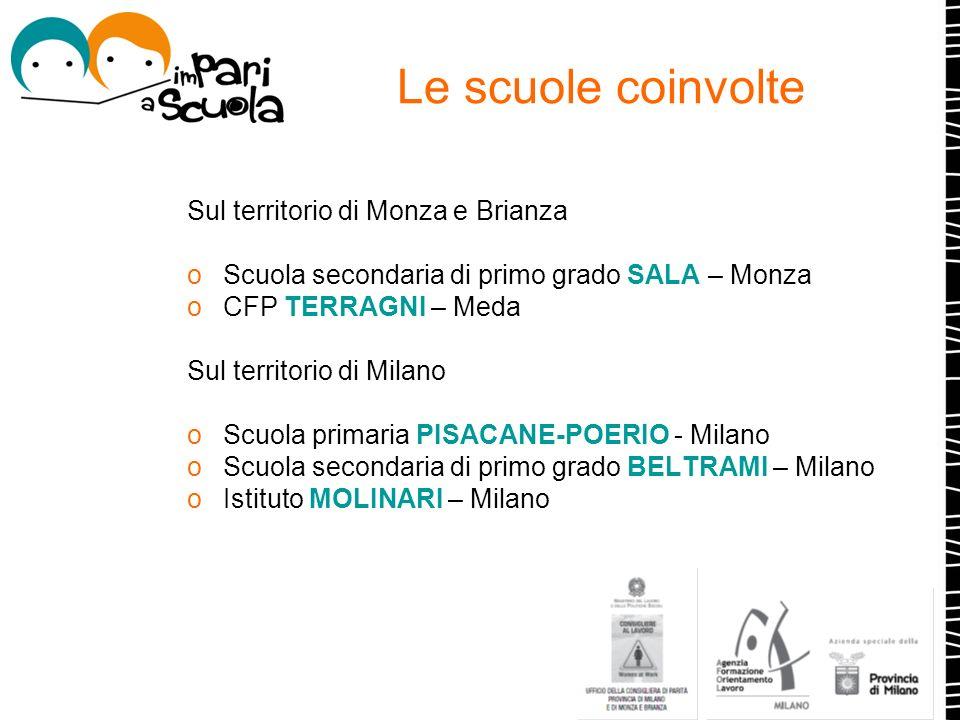 Le scuole coinvolte Sul territorio di Monza e Brianza oScuola secondaria di primo grado SALA – Monza oCFP TERRAGNI – Meda Sul territorio di Milano oSc