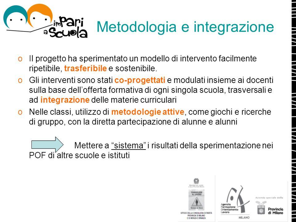 Metodologia e integrazione oIl progetto ha sperimentato un modello di intervento facilmente ripetibile, trasferibile e sostenibile. oGli interventi so