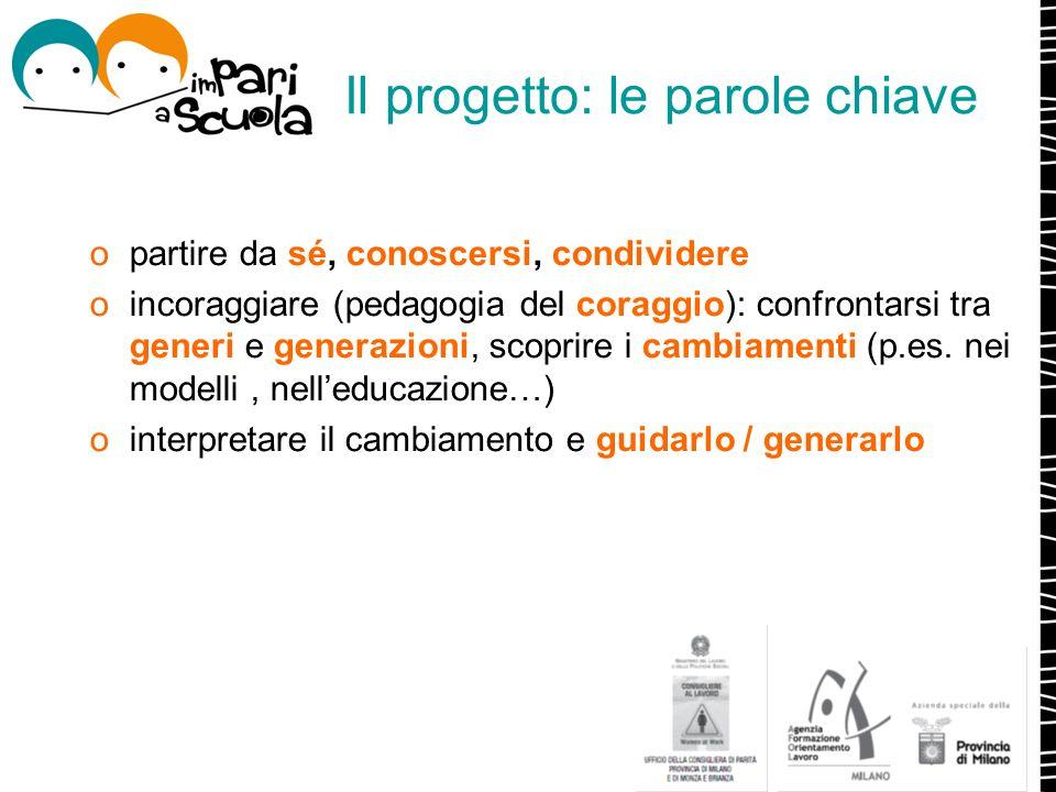 Il progetto: le parole chiave opartire da sé, conoscersi, condividere oincoraggiare (pedagogia del coraggio): confrontarsi tra generi e generazioni, s