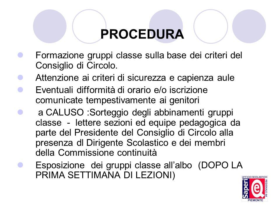 PROCEDURA Formazione gruppi classe sulla base dei criteri del Consiglio di Circolo. Attenzione ai criteri di sicurezza e capienza aule Eventuali diffo