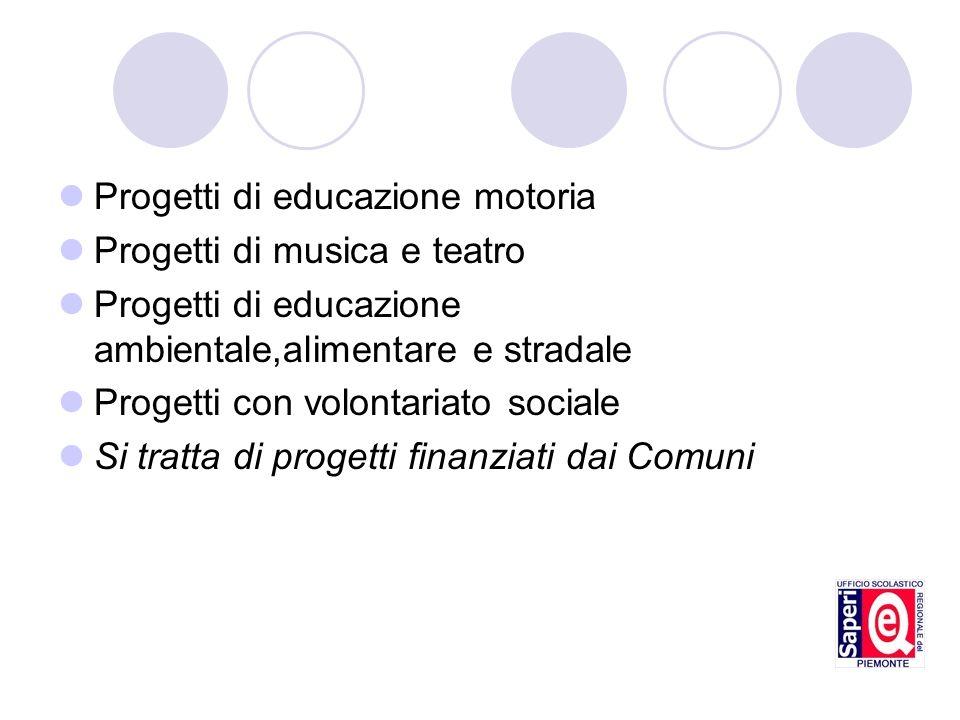 Progetti di educazione motoria Progetti di musica e teatro Progetti di educazione ambientale,alimentare e stradale Progetti con volontariato sociale S