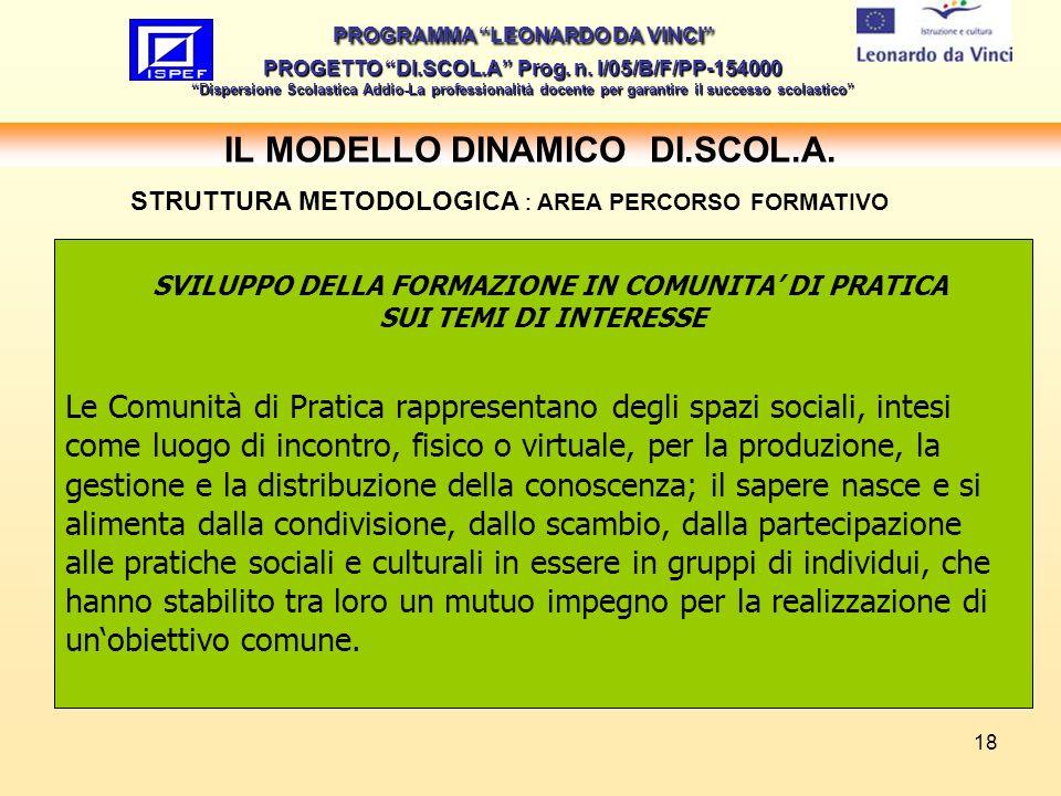 18 IL MODELLO DINAMICO DI.SCOL.A.PROGRAMMA LEONARDO DA VINCI PROGETTO DI.SCOL.A Prog.