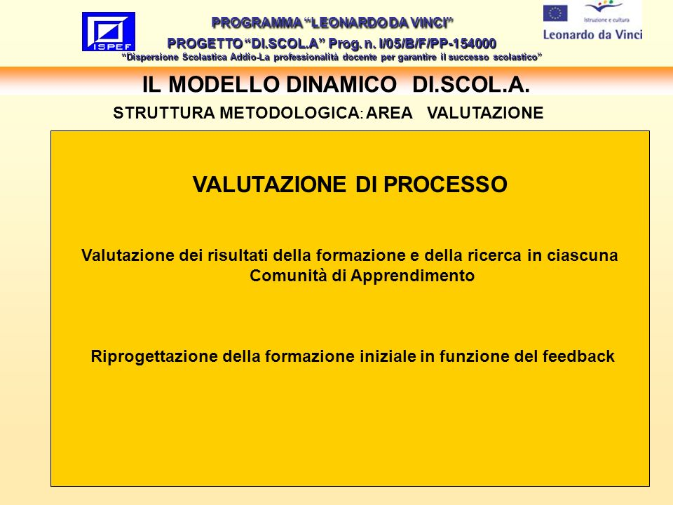 20 IL MODELLO DINAMICO DI.SCOL.A.PROGRAMMA LEONARDO DA VINCI PROGETTO DI.SCOL.A Prog.