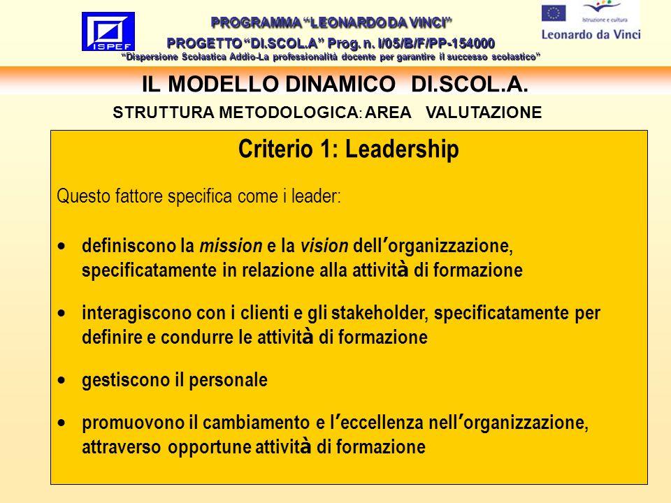 23 IL MODELLO DINAMICO DI.SCOL.A.PROGRAMMA LEONARDO DA VINCI PROGETTO DI.SCOL.A Prog.