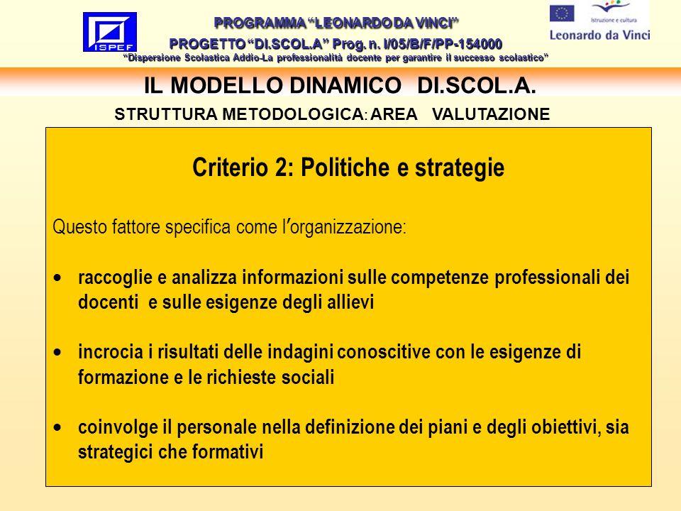 24 IL MODELLO DINAMICO DI.SCOL.A.PROGRAMMA LEONARDO DA VINCI PROGETTO DI.SCOL.A Prog.