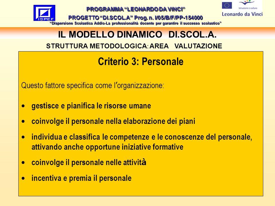 25 IL MODELLO DINAMICO DI.SCOL.A.PROGRAMMA LEONARDO DA VINCI PROGETTO DI.SCOL.A Prog.
