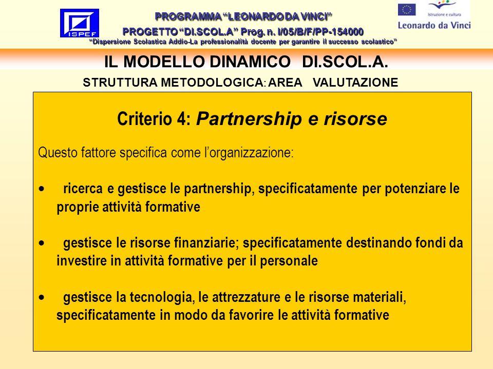 26 IL MODELLO DINAMICO DI.SCOL.A.PROGRAMMA LEONARDO DA VINCI PROGETTO DI.SCOL.A Prog.
