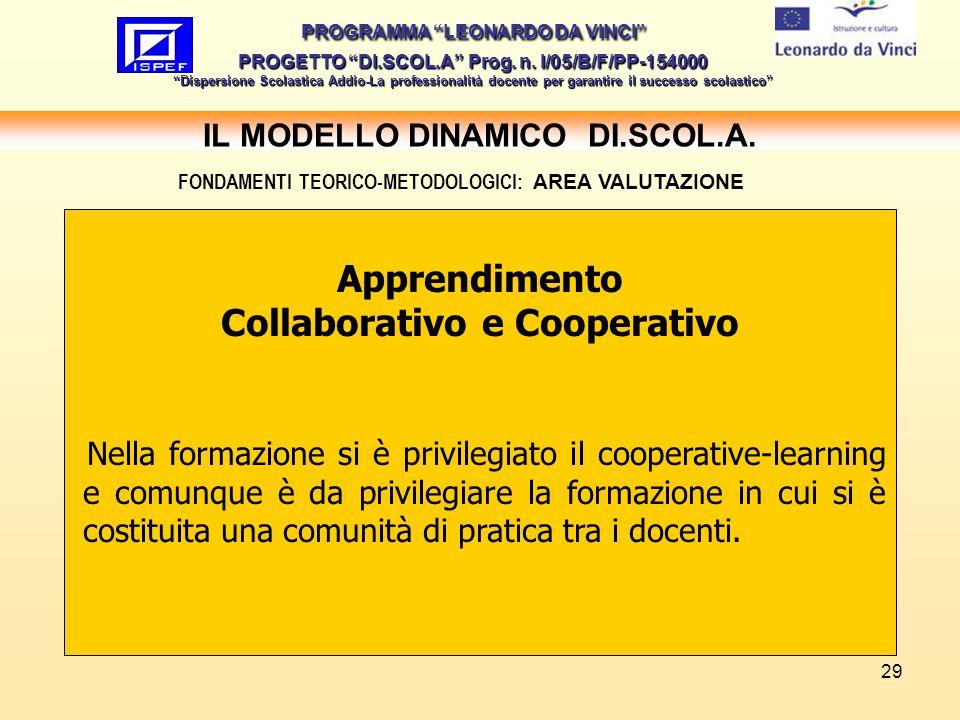 29 IL MODELLO DINAMICO DI.SCOL.A.PROGRAMMA LEONARDO DA VINCI PROGETTO DI.SCOL.A Prog.