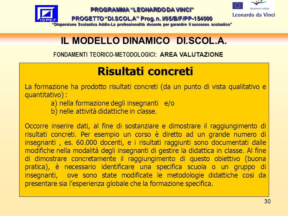 30 IL MODELLO DINAMICO DI.SCOL.A.PROGRAMMA LEONARDO DA VINCI PROGETTO DI.SCOL.A Prog.