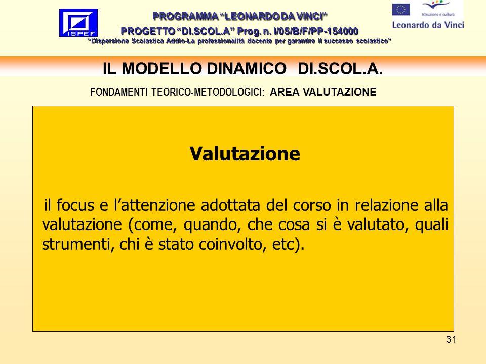 31 IL MODELLO DINAMICO DI.SCOL.A.PROGRAMMA LEONARDO DA VINCI PROGETTO DI.SCOL.A Prog.
