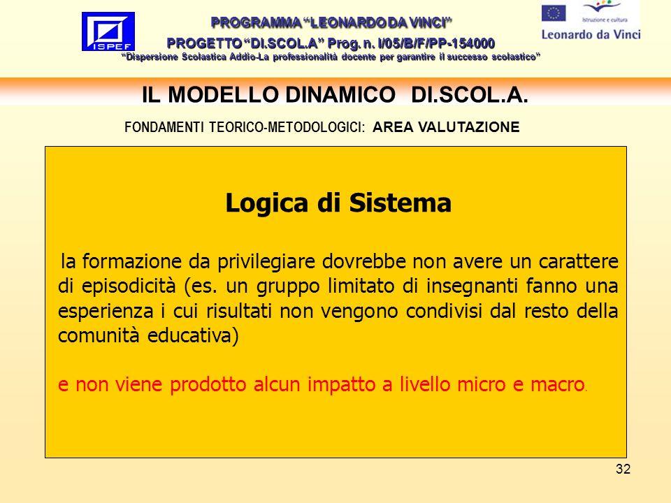 32 IL MODELLO DINAMICO DI.SCOL.A.PROGRAMMA LEONARDO DA VINCI PROGETTO DI.SCOL.A Prog.