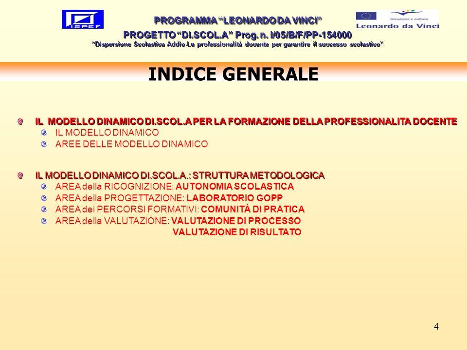 4 INDICE GENERALE PROGRAMMA LEONARDO DA VINCI PROGETTO DI.SCOL.A Prog.