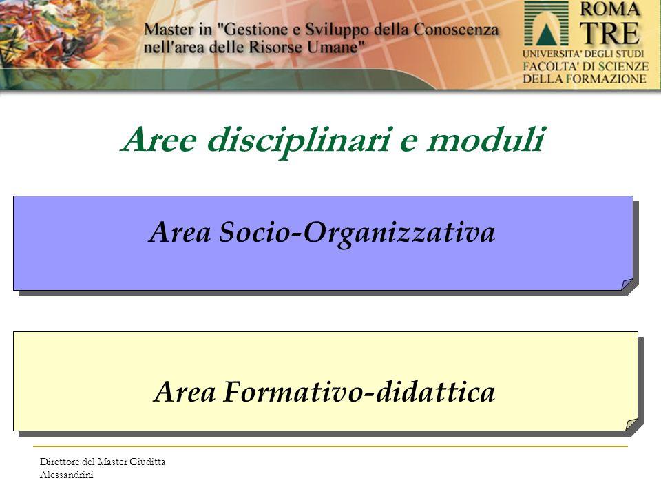 Direttore del Master Giuditta Alessandrini Aree disciplinari e moduli Area Socio-Organizzativa Area Formativo-didattica