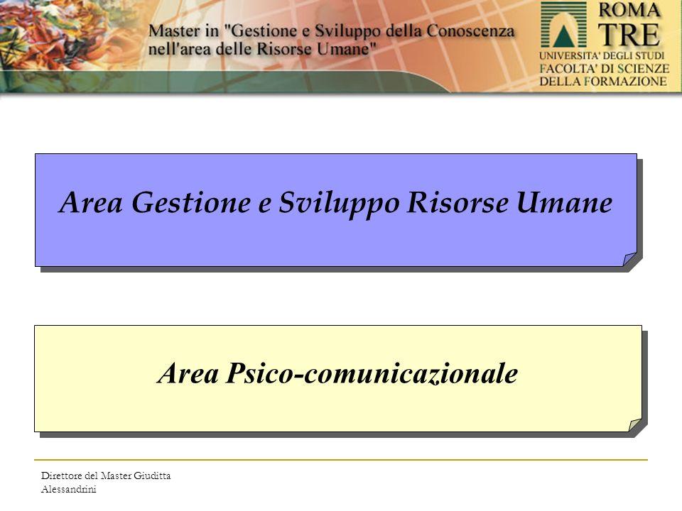 Direttore del Master Giuditta Alessandrini Area Psico-comunicazionale Area Gestione e Sviluppo Risorse Umane