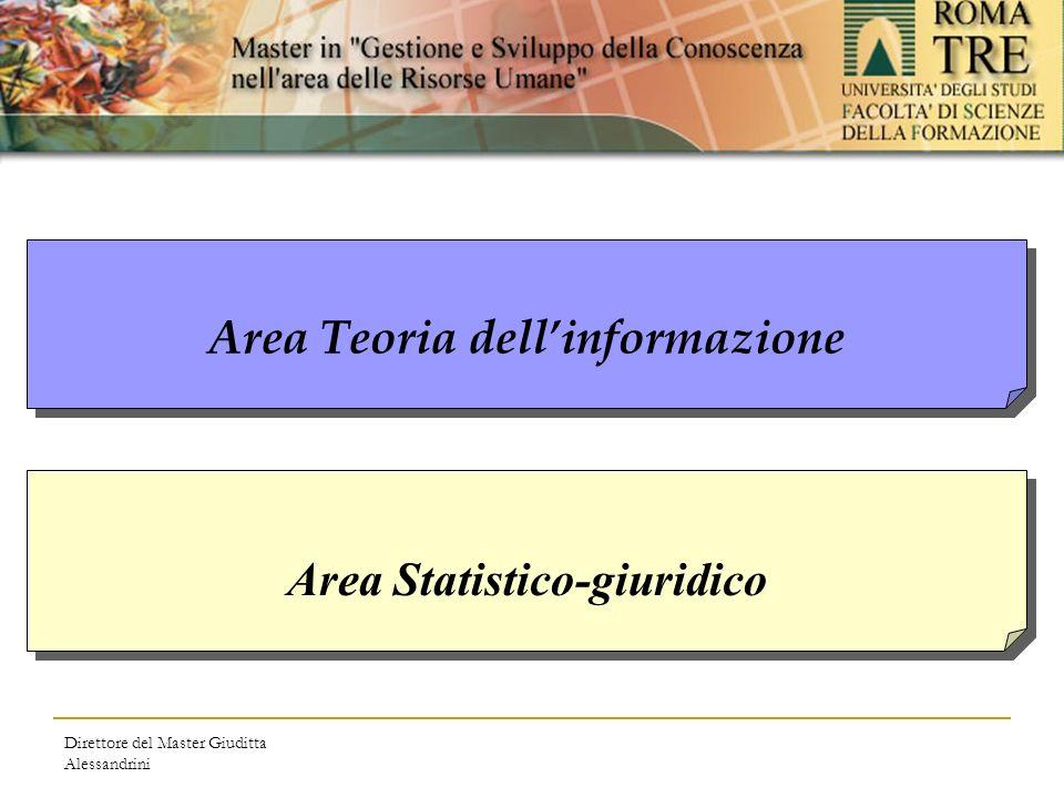 Direttore del Master Giuditta Alessandrini Area Teoria dellinformazione Area Statistico-giuridico