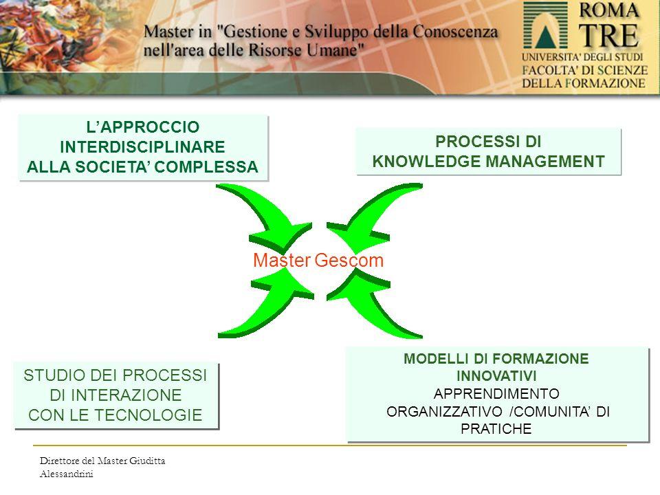 Direttore del Master Giuditta Alessandrini Master Gescom LAPPROCCIO INTERDISCIPLINARE ALLA SOCIETA COMPLESSA LAPPROCCIO INTERDISCIPLINARE ALLA SOCIETA COMPLESSA PROCESSI DI KNOWLEDGE MANAGEMENT MODELLI DI FORMAZIONE INNOVATIVIAPPRENDIMENTO ORGANIZZATIVO /COMUNITA DI PRATICHE ORGANIZZATIVO /COMUNITA DI PRATICHE MODELLI DI FORMAZIONE INNOVATIVIAPPRENDIMENTO ORGANIZZATIVO /COMUNITA DI PRATICHE ORGANIZZATIVO /COMUNITA DI PRATICHE STUDIO DEI PROCESSI DI INTERAZIONE CON LE TECNOLOGIE STUDIO DEI PROCESSI DI INTERAZIONE CON LE TECNOLOGIE