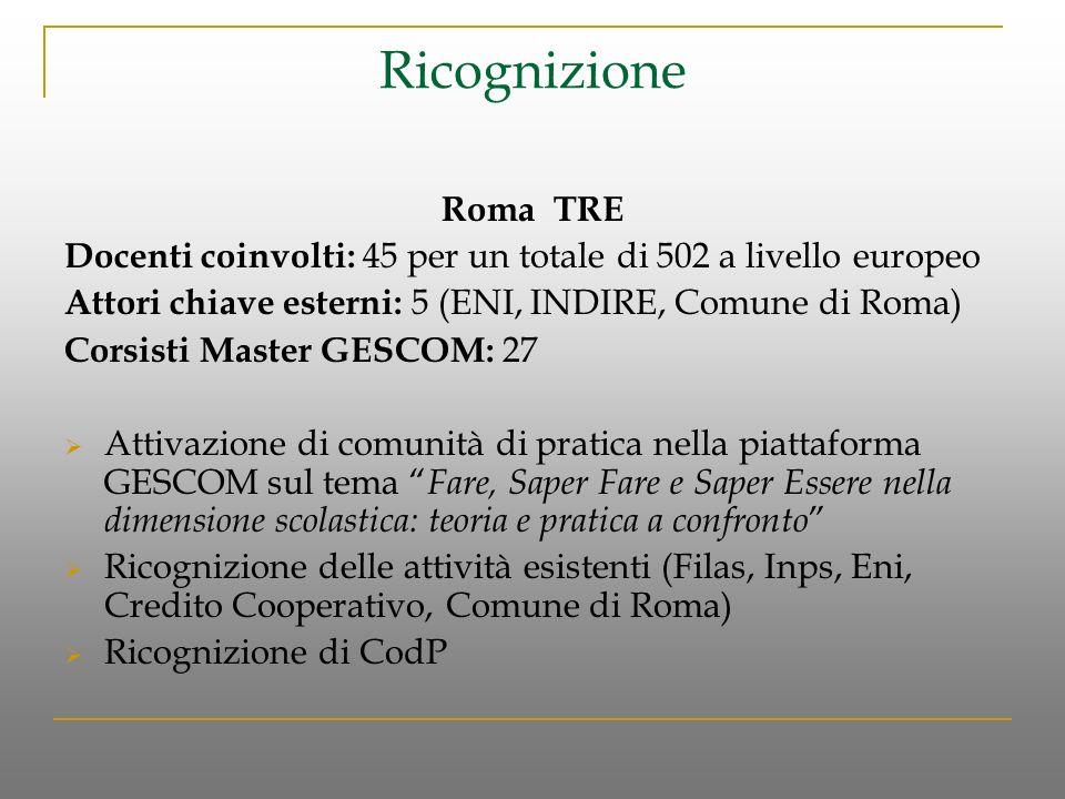 Ricognizione Roma TRE Docenti coinvolti: 45 per un totale di 502 a livello europeo Attori chiave esterni: 5 (ENI, INDIRE, Comune di Roma) Corsisti Mas