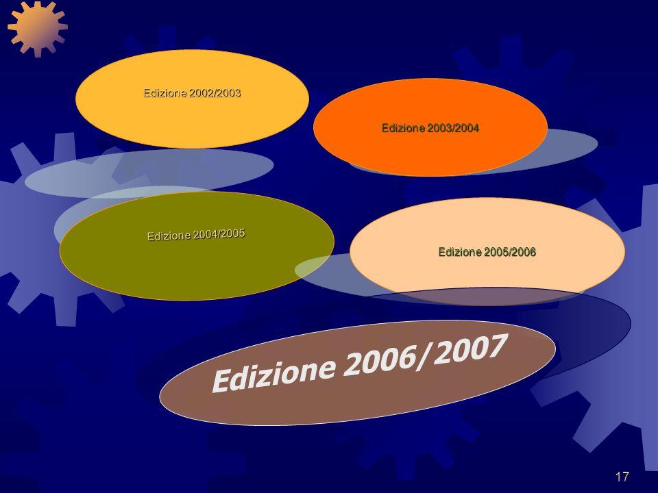 17 Edizione 2002/2003 Edizione 2003/2004 Edizione 2004/2005 Edizione 2005/2006 Edizione 2006/2007
