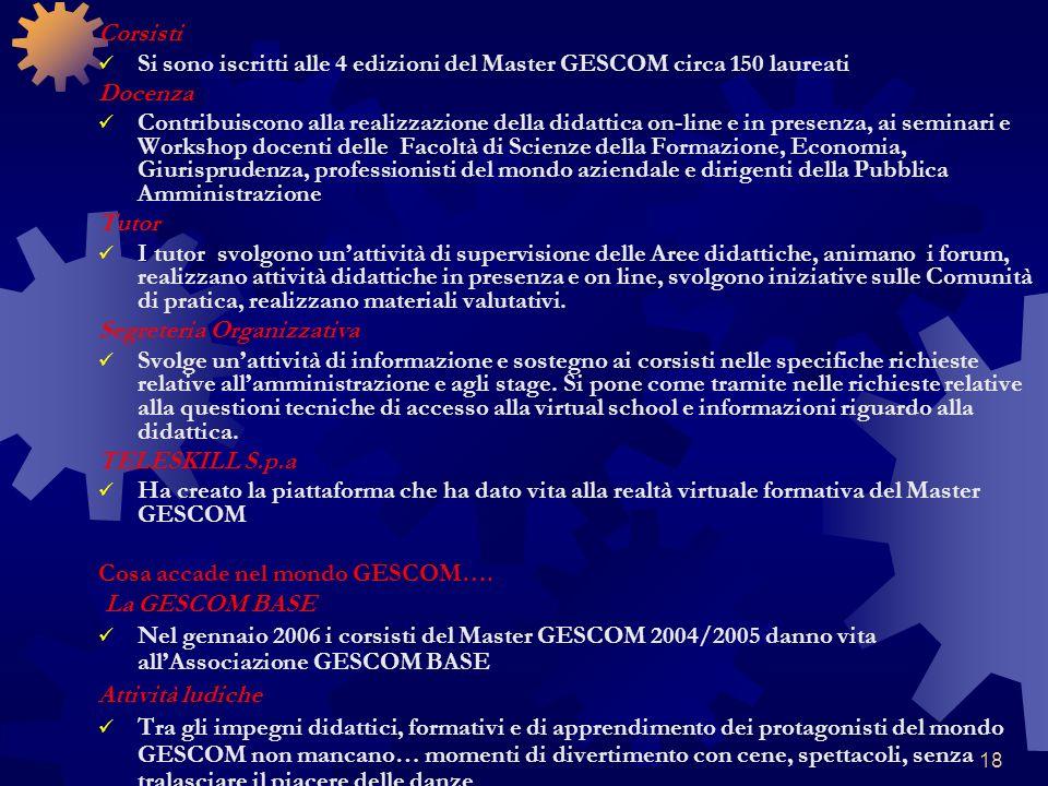 18 Corsisti Si sono iscritti alle 4 edizioni del Master GESCOM circa 150 laureati Docenza Contribuiscono alla realizzazione della didattica on-line e