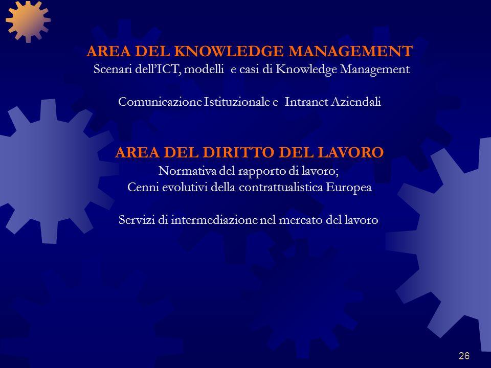 26 AREA DEL KNOWLEDGE MANAGEMENT Scenari dellICT, modelli e casi di Knowledge Management Comunicazione Istituzionale e Intranet Aziendali AREA DEL DIR