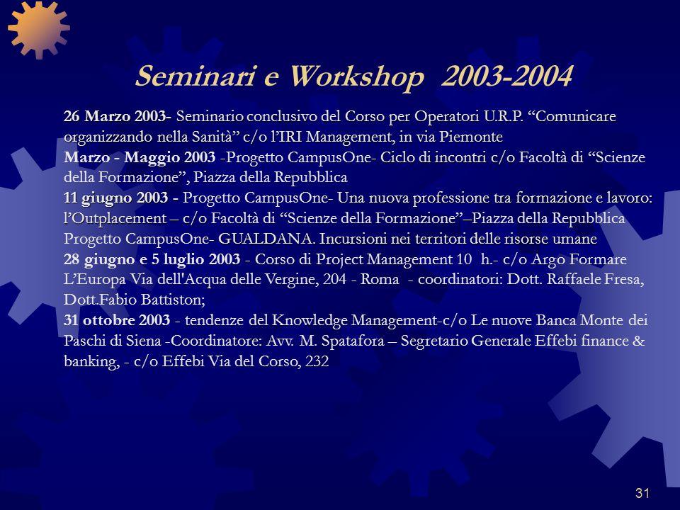 31 26 Marzo 2003- Seminario conclusivo del Corso per Operatori U.R.P. Comunicare organizzando nella Sanità c/o lIRI Management, in via Piemonte -- Cic