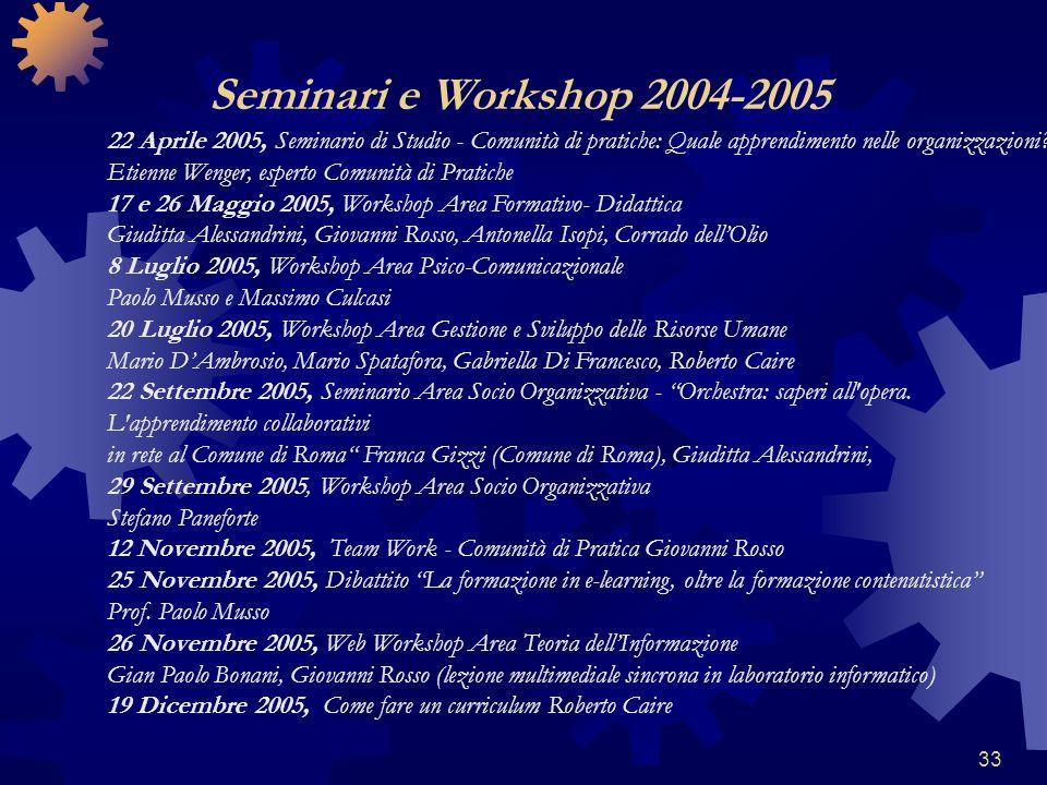 33 22 Aprile 2005, Seminario di Studio - Comunità di pratiche: Quale apprendimento nelle organizzazioni? Etienne Wenger, esperto Comunità di Pratiche