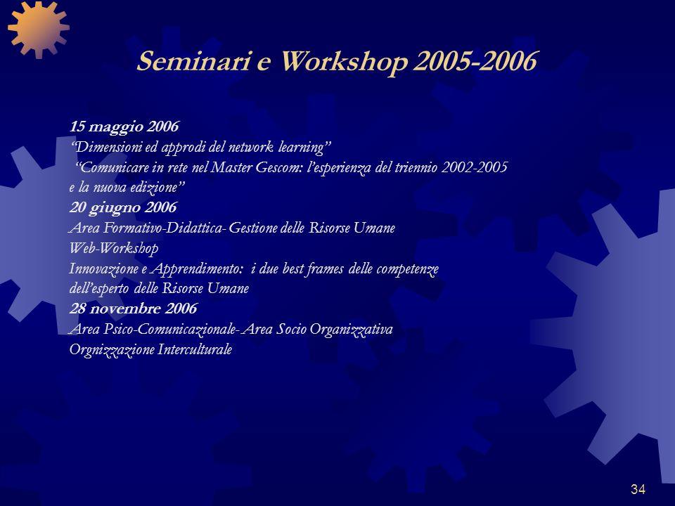 34 15 maggio 2006 Dimensioni ed approdi del network learning Comunicare in rete nel Master Gescom: lesperienza del triennio 2002-2005 e la nuova edizi