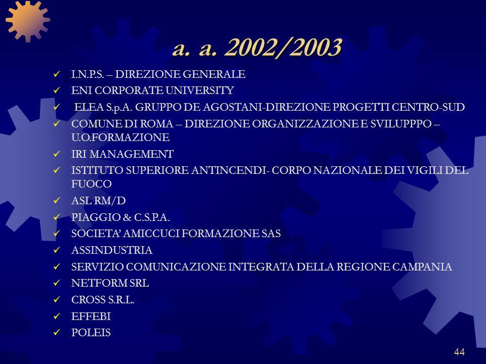 44 I.N.P.S. – DIREZIONE GENERALE ENI CORPORATE UNIVERSITY ELEA S.p.A. GRUPPO DE AGOSTANI-DIREZIONE PROGETTI CENTRO-SUD COMUNE DI ROMA – DIREZIONE ORGA