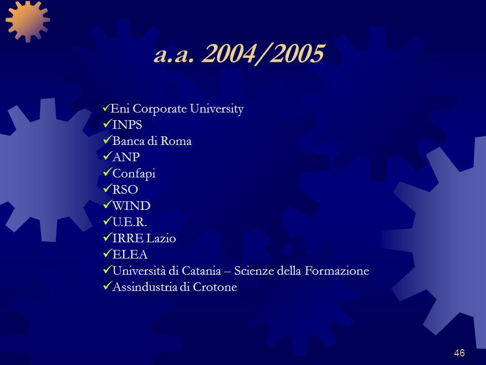 46 a.a. 2004/2005 Eni Corporate University INPS Banca di Roma ANP Confapi RSO WIND U.E.R. IRRE Lazio ELEA Università di Catania – Scienze della Formaz