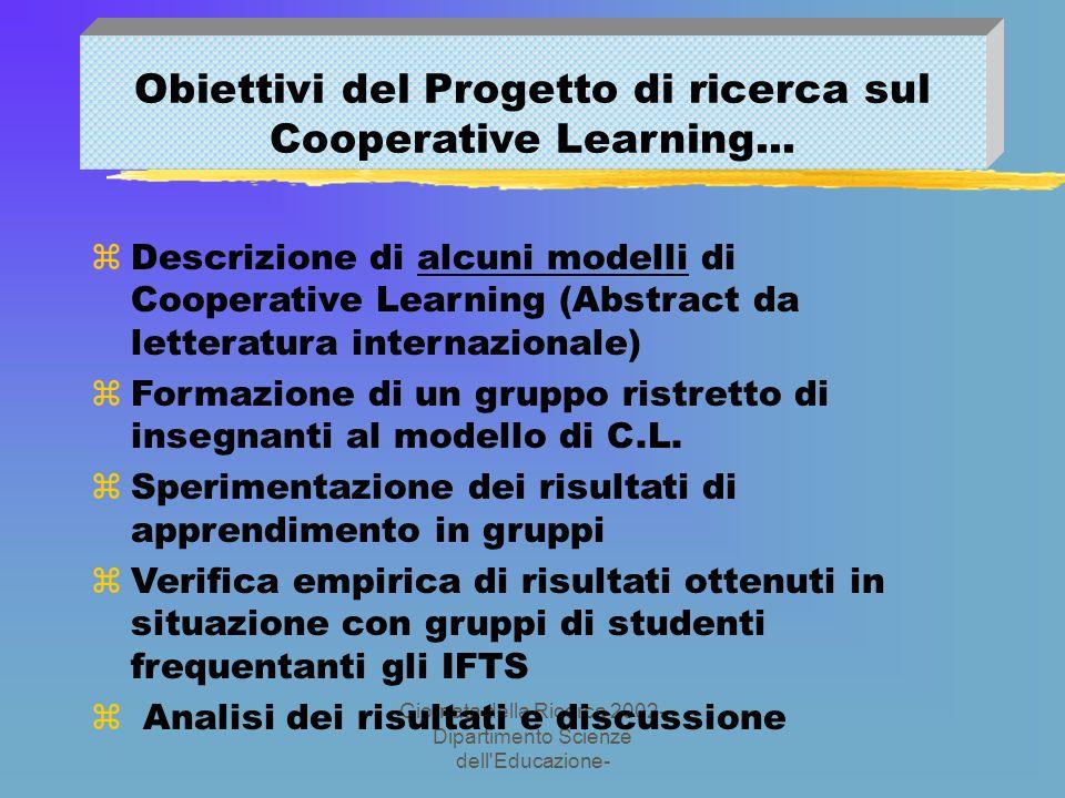 Giornata della Ricerca 2002- Dipartimento Scienze dell Educazione- Prima fase: R icognizione teorica della letteratura internazionale sui modelli di Cooperative Learning e sullApprendimento organizzativo e produzione di abstracts.