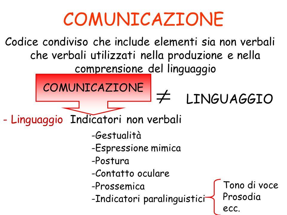 Disturbi dello spettro autistico 1.compromissione qualitativa dellinterazione sociale 3.