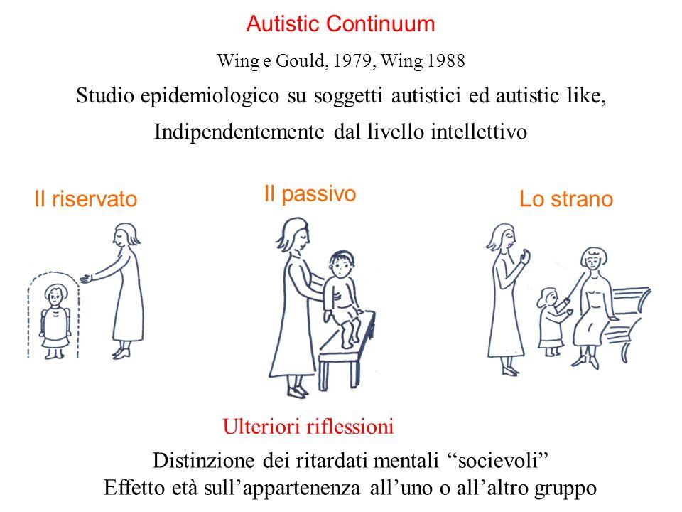 Autistic Continuum Wing e Gould, 1979, Wing 1988 Studio epidemiologico su soggetti autistici ed autistic like, Indipendentemente dal livello intellettivo Il riservatoLo strano Il passivo Ulteriori riflessioni Distinzione dei ritardati mentali socievoli Effetto età sullappartenenza alluno o allaltro gruppo