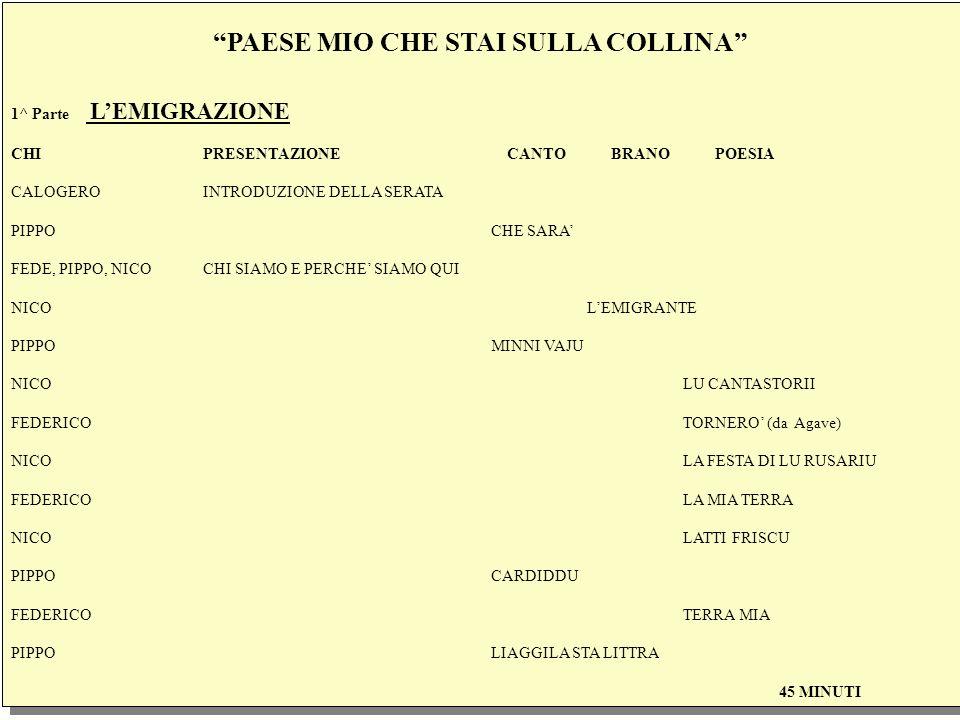 PAESE MIO CHE STAI SULLA COLLINA 1^ Parte LEMIGRAZIONE CHI PRESENTAZIONE CANTO BRANO POESIA CALOGERO INTRODUZIONE DELLA SERATA PIPPOCHE SARA FEDE, PIPPO, NICOCHI SIAMO E PERCHE SIAMO QUI NICOLEMIGRANTE PIPPOMINNI VAJU NICOLU CANTASTORII FEDERICOTORNERO (da Agave) NICOLA FESTA DI LU RUSARIU FEDERICOLA MIA TERRA NICOLATTI FRISCU PIPPOCARDIDDU FEDERICOTERRA MIA PIPPOLIAGGILA STA LITTRA 45 MINUTI PAESE MIO CHE STAI SULLA COLLINA 1^ Parte LEMIGRAZIONE CHI PRESENTAZIONE CANTO BRANO POESIA CALOGERO INTRODUZIONE DELLA SERATA PIPPOCHE SARA FEDE, PIPPO, NICOCHI SIAMO E PERCHE SIAMO QUI NICOLEMIGRANTE PIPPOMINNI VAJU NICOLU CANTASTORII FEDERICOTORNERO (da Agave) NICOLA FESTA DI LU RUSARIU FEDERICOLA MIA TERRA NICOLATTI FRISCU PIPPOCARDIDDU FEDERICOTERRA MIA PIPPOLIAGGILA STA LITTRA 45 MINUTI