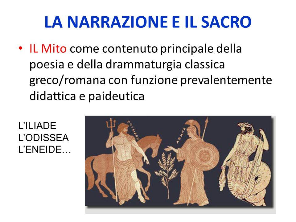 LA NARRAZIONE E IL SACRO IL Mito come contenuto principale della poesia e della drammaturgia classica greco/romana con funzione prevalentemente didatt