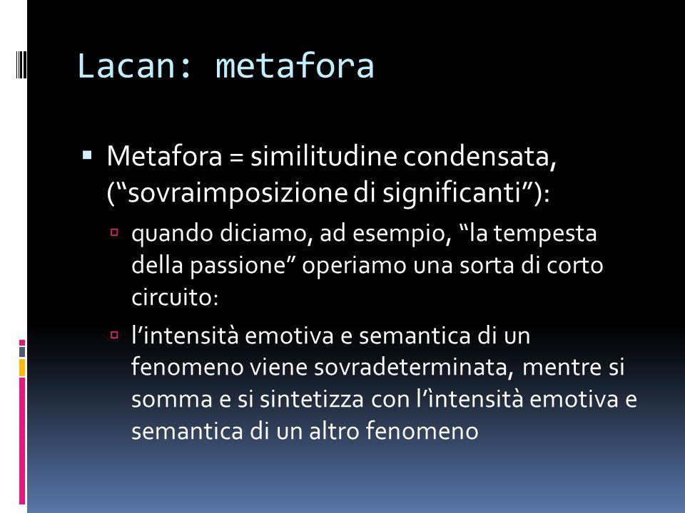 Lacan: metafora Metafora = similitudine condensata, (sovraimposizione di significanti): quando diciamo, ad esempio, la tempesta della passione operiam